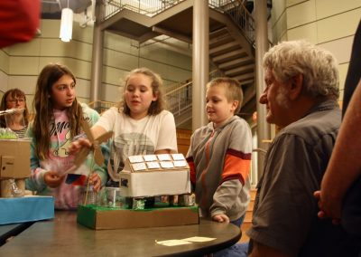 Climate in the Classroom - Portsmouth 6th grade, 2019