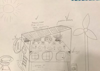 Students' plan for their resilient and sustainable house