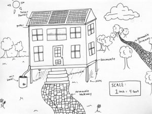 Students' sketch of their resilient house in North Hampton